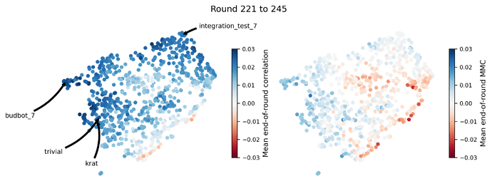 embedding_round_221_245