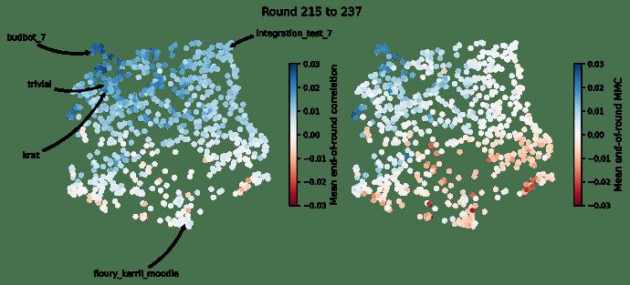 embedding_round_215_237