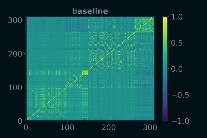 featurecorrs_baseline