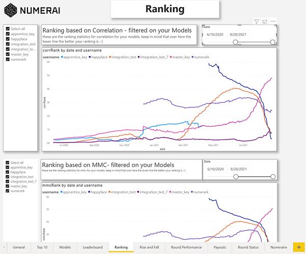 pbi_ranking