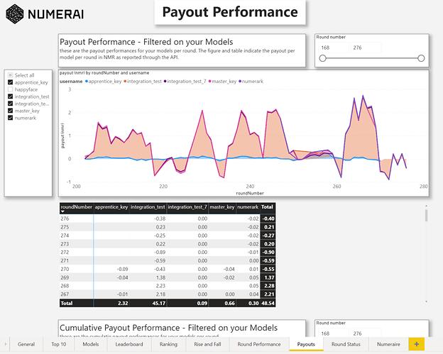 pbi_payoutperformance